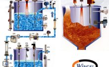 WINGEL - measurement & controls
